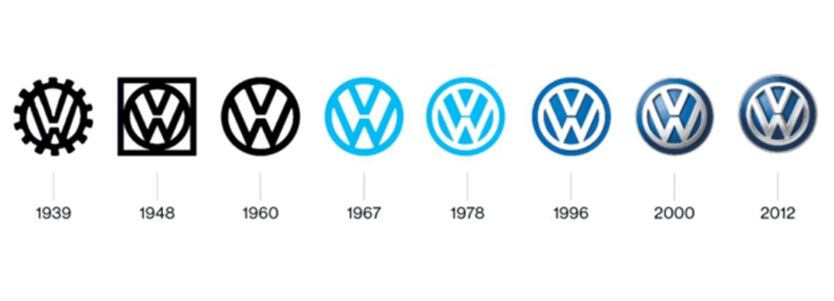 1632754218 351 Volvo logosunu degistirdi Iste logosunu degistiren sirketler